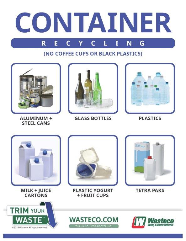 Container Waste