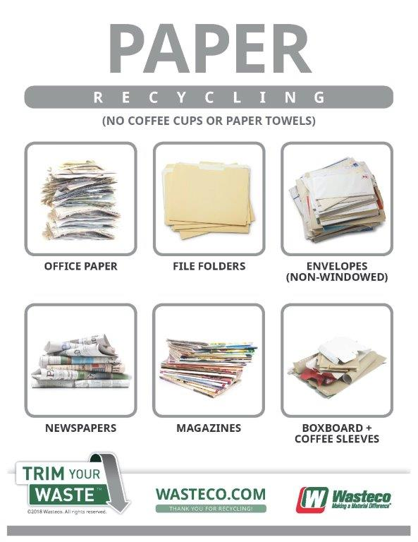 Paper Waste Poster